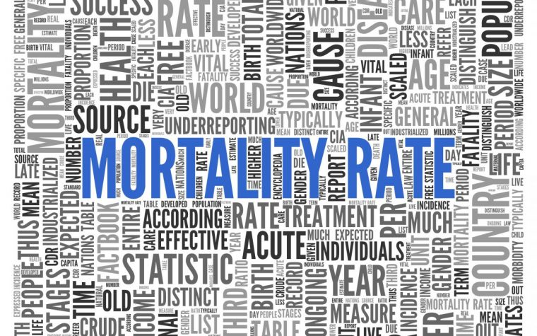 Scleroderma mortality rates